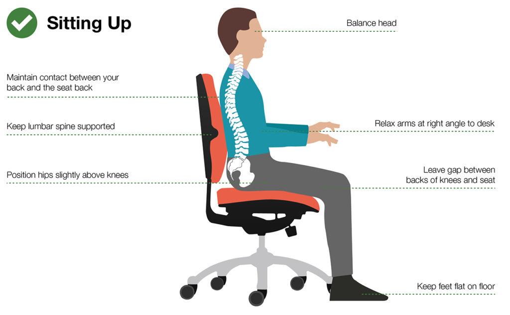 Hogy üljünk helyesen